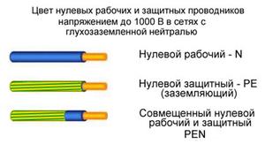 Цвет проводов в электропроводке 220 по фазам