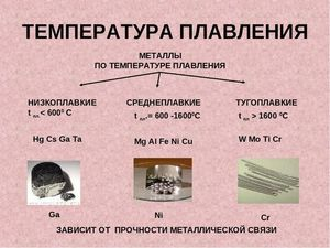 Температура плавления всех материалов