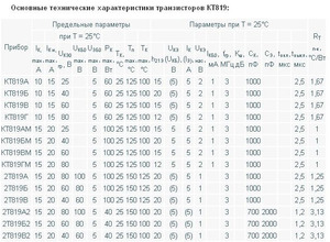 Цоколевка транзистора кт 819