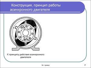 Строение ротора асинхронного двигателя