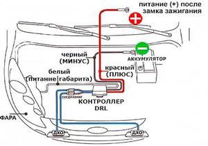 podklyuchenie ognei - Схема подключения дхо с отключением