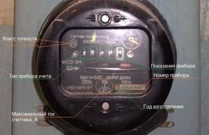 Что значит класс точности электросчетчика