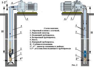 Эжекторный насос принцип действия схема
